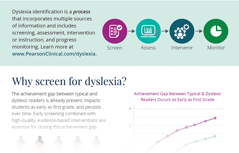 Why-screen-for-dyslexia?